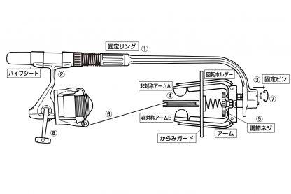 Антиусукващ уред за навиване на влакно Daiichi Super Line Markey